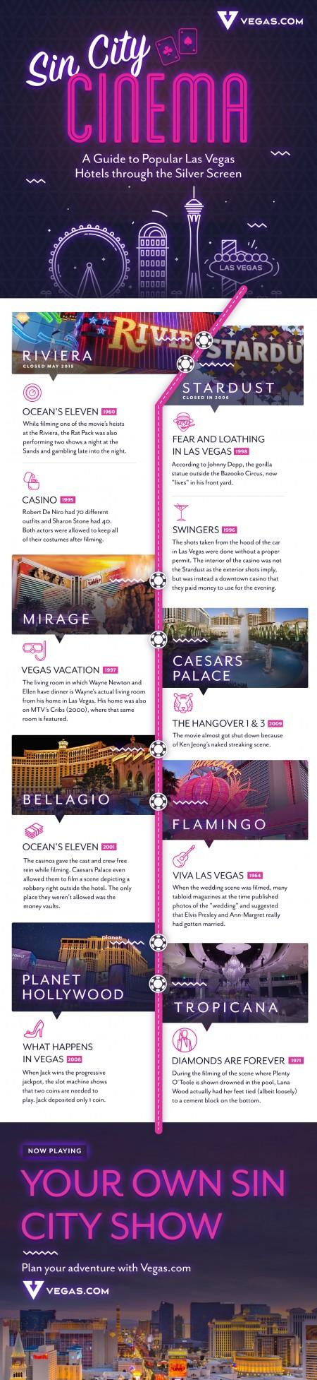 Sin City Infograph