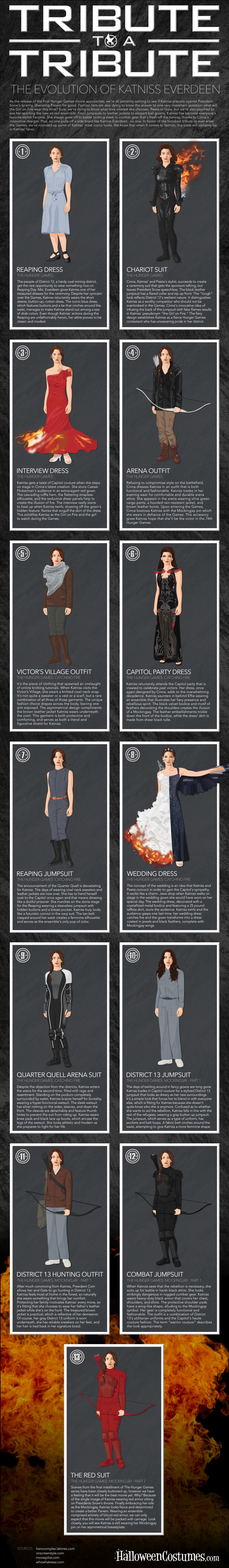 Katniss-Evolution