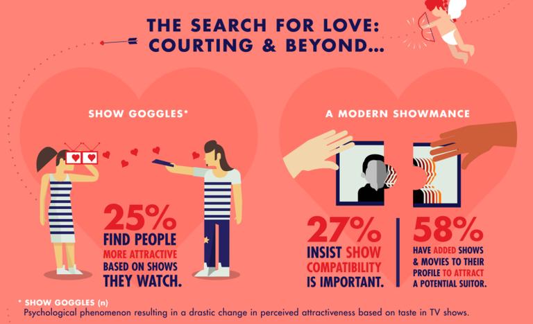 Netflix Infograph1