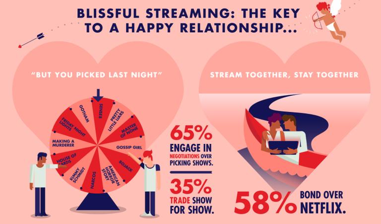 Netflix Infograph3