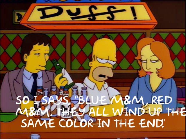 Simpsons M&M
