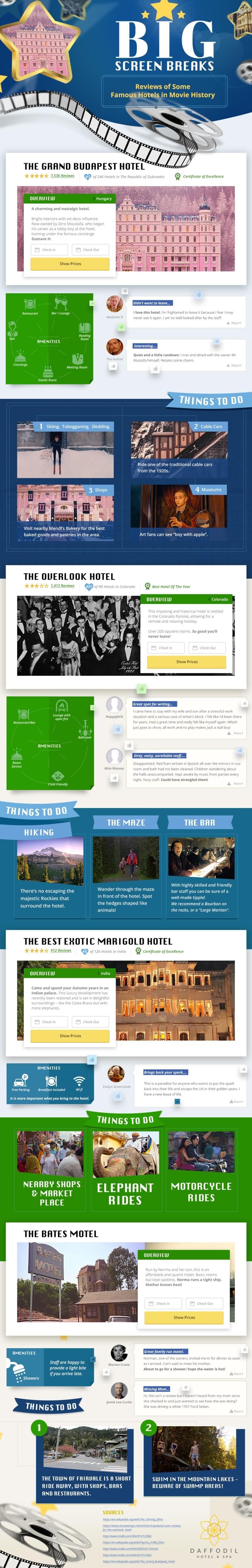 Big Screen Breaks Infographic2