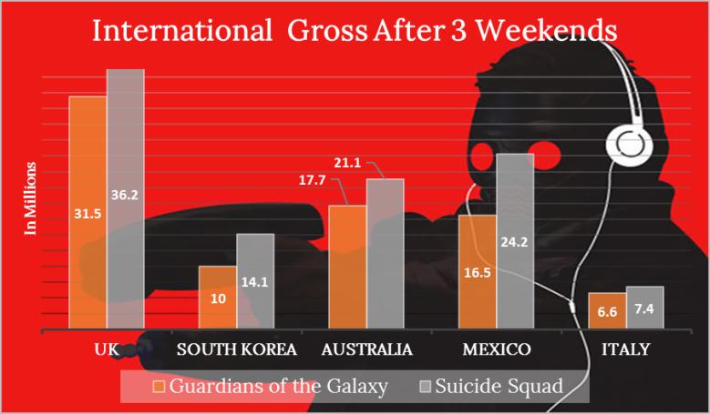 Guardians v Suicide International