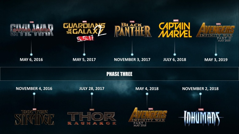 Marvel-phase-3-timeline