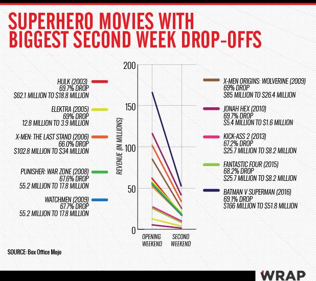 Superherofilms-1