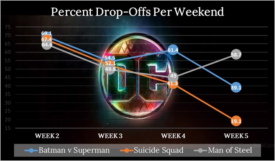 squad-bo-drops-wk5-dceu