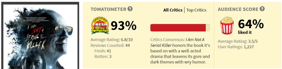 rt-i-am-not-a-serial-killer