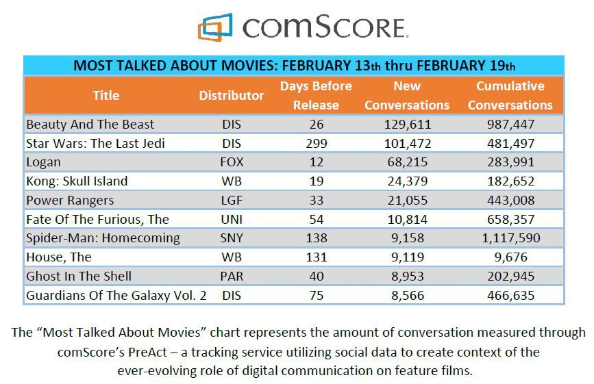 most-talked-about-movies-2-20-17-2.jpg