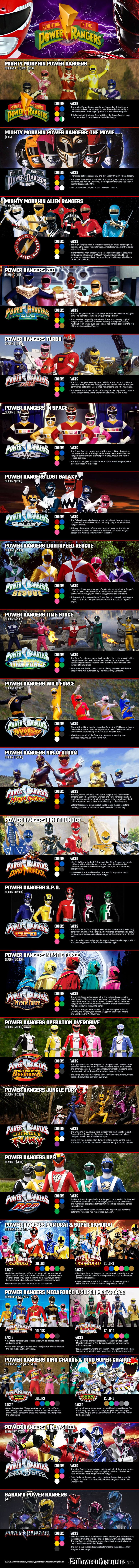 Power-Rangers-Evolution-Infographic.jpg